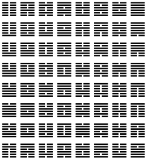 Tableau des 64 hexagrammes